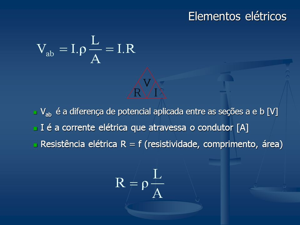 Elementos elétricos Vab é a diferença de potencial aplicada entre as seções a e b [V] I é a corrente elétrica que atravessa o condutor [A]